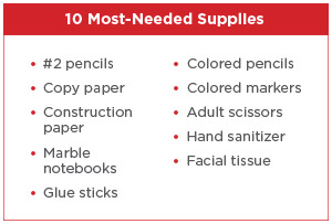 LOTS_Most_Needed_Supplies